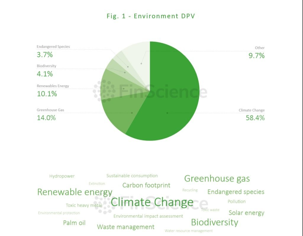FinScience - Environment DPV