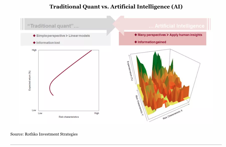 traditional_quant_vs_artificial_intelligence